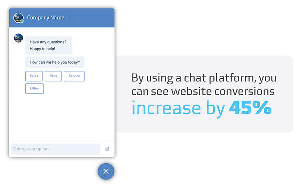 Chat platforms help increase web traffic by 45%