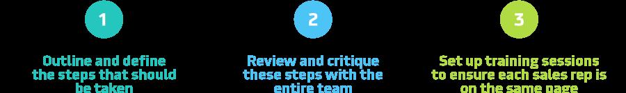 Content_OverhaulProceduresSteps