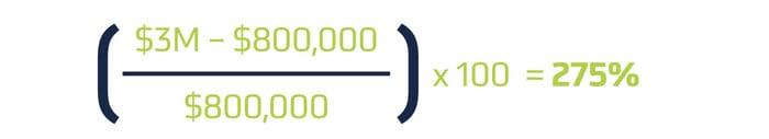MarketingForManufacturers_Equation4