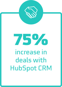 Content_Sales_HubSpotDealsIncrease