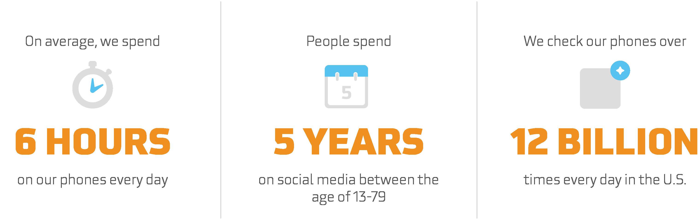 Content_Blog_TechStats